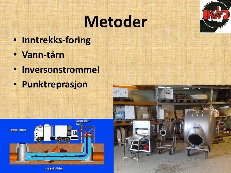 Metoder • Inntrekks-foring • Vann-tårn • Inversonstrommel • Punktreprasjon