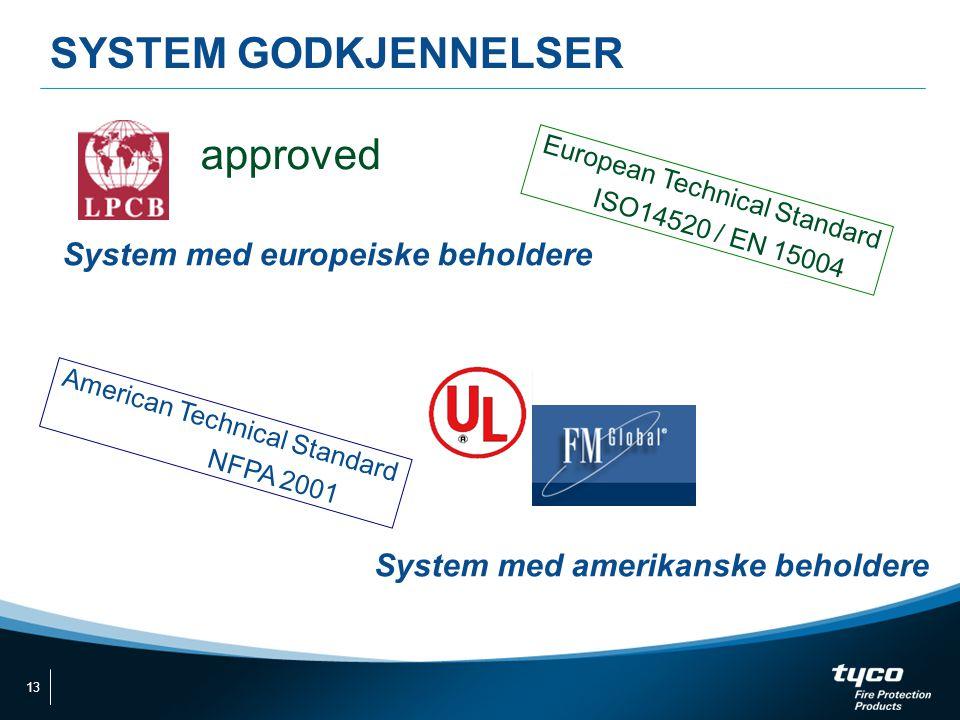 System med europeiske beholdere approved System med amerikanske beholdere European Technical Standard ISO14520 / EN 15004 American Technical Standard