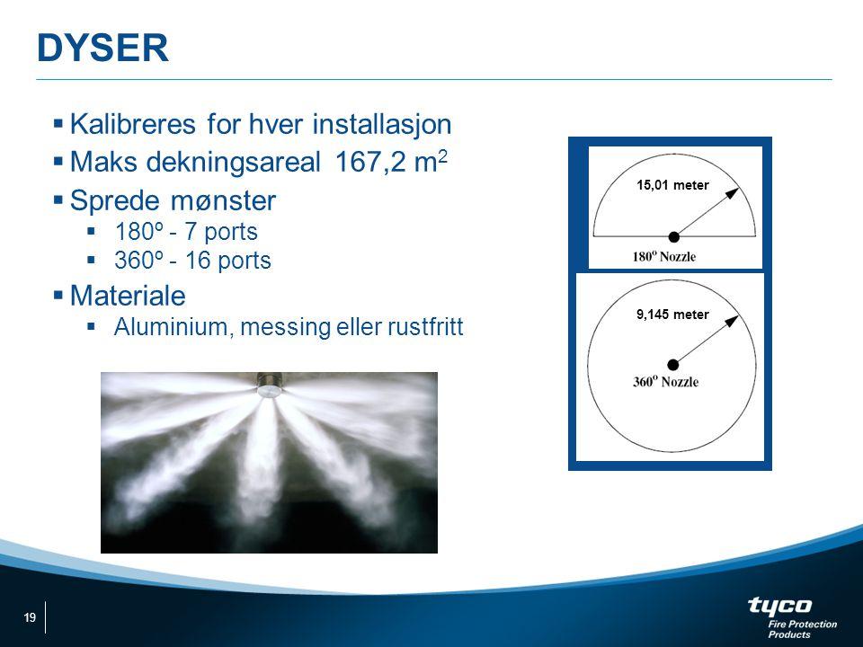 DYSER  Kalibreres for hver installasjon  Maks dekningsareal 167,2 m 2  Sprede mønster  180º - 7 ports  360º - 16 ports  Materiale  Aluminium, m