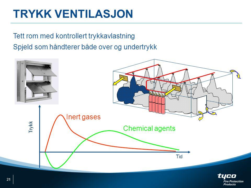 Inert gases Chemical agents Tid Trykk TRYKK VENTILASJON Tett rom med kontrollert trykkavlastning Spjeld som håndterer både over og undertrykk 21