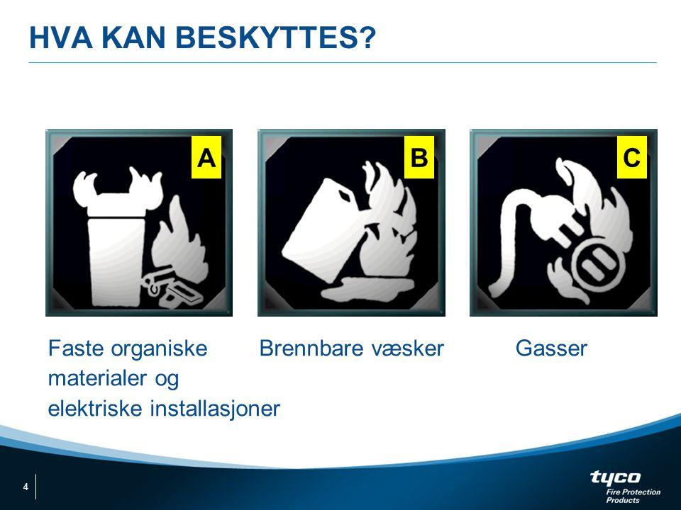 HVA KAN BESKYTTES? Faste organiskeBrennbare væskerGasser materialer og elektriske installasjoner ABC 4
