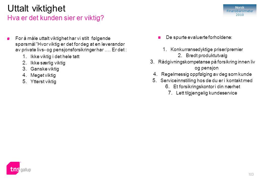 """103 Norsk Finansbarometer 2010 Uttalt viktighet Hva er det kunden sier er viktig? For å måle uttalt viktighet har vi stilt følgende spørsmål """"Hvor vik"""