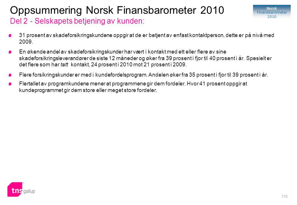 110 Norsk Finansbarometer 2010 31 prosent av skadeforsikringskundene oppgir at de er betjent av enfast kontaktperson, dette er på nivå med 2009. En øk