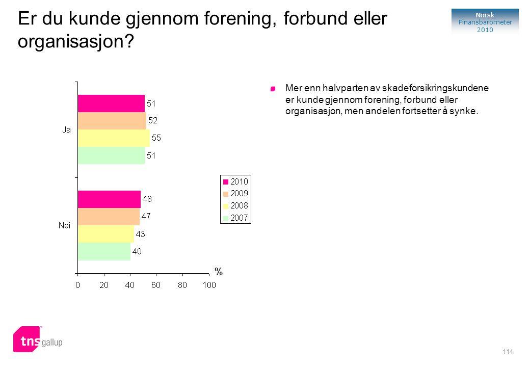 114 Norsk Finansbarometer 2010 Er du kunde gjennom forening, forbund eller organisasjon? Mer enn halvparten av skadeforsikringskundene er kunde gjenno