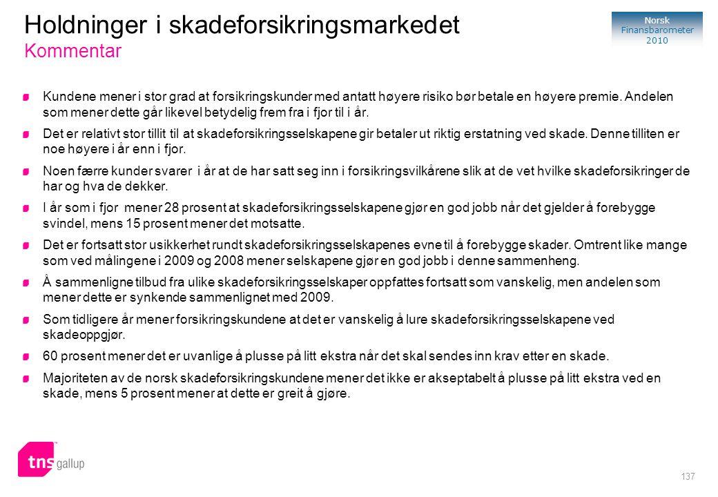 137 Norsk Finansbarometer 2010 Holdninger i skadeforsikringsmarkedet Kommentar Kundene mener i stor grad at forsikringskunder med antatt høyere risiko
