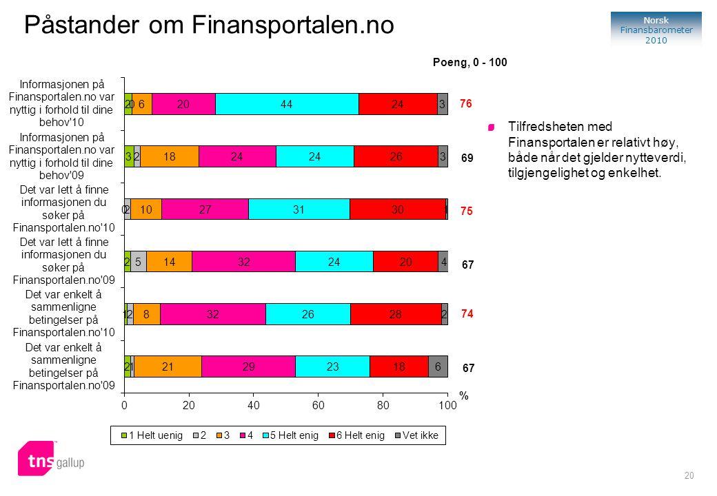 20 Norsk Finansbarometer 2010 % Tilfredsheten med Finansportalen er relativt høy, både når det gjelder nytteverdi, tilgjengelighet og enkelhet. Påstan