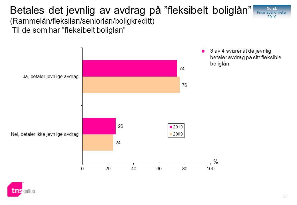 """25 Norsk Finansbarometer 2010 % 3 av 4 svarer at de jevnlig betaler avdrag på sitt fleksible boliglån. Betales det jevnlig av avdrag på """"fleksibelt bo"""
