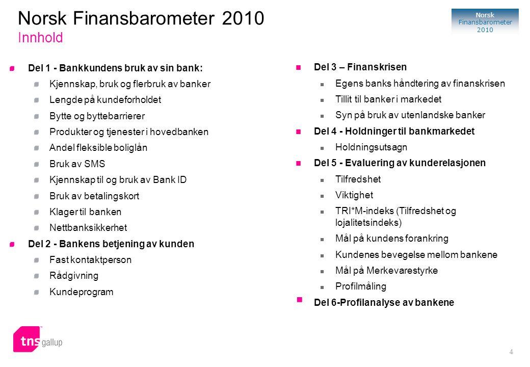 15 Norsk Finansbarometer 2010 % 4 prosent oppgir at de har byttet hovedbank, denne andelen lå på 6 prosent i 2009.