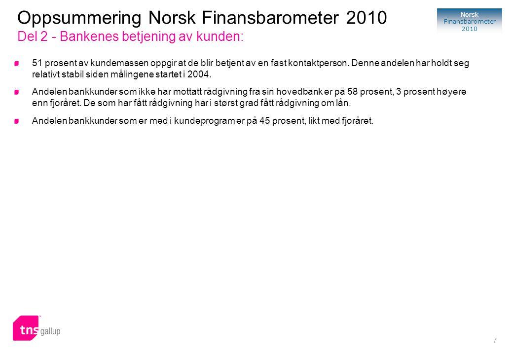 8 Norsk Finansbarometer 2010 71 prosent av bankkundene er tilfredse (svart 4, 5 eller 6 på en skala fra 1 til 6) med hvordan deres egen hovedbank har håndtert finanskrisen på, opp 9 prosent fra fjoråret.