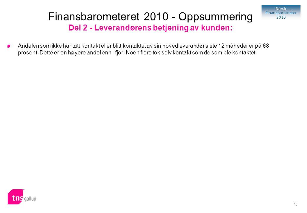 73 Norsk Finansbarometer 2010 Andelen som ikke har tatt kontakt eller blitt kontaktet av sin hovedleverandør siste 12 måneder er på 68 prosent. Dette