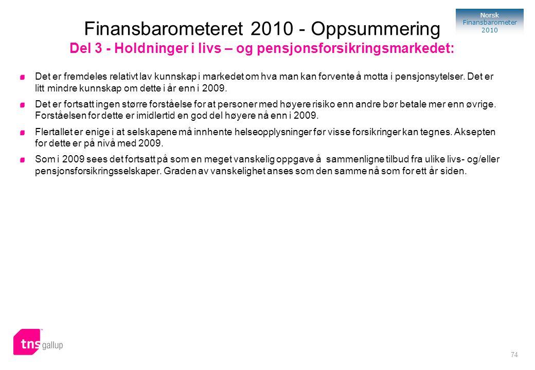 74 Norsk Finansbarometer 2010 Det er fremdeles relativt lav kunnskap i markedet om hva man kan forvente å motta i pensjonsytelser. Det er litt mindre