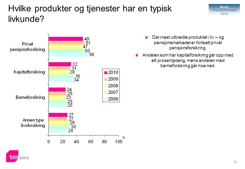 80 Norsk Finansbarometer 2010 Hvilke produkter og tjenester har en typisk livkunde? Det mest utbredte produktet i liv – og pensjonsmarkedet er fortsat