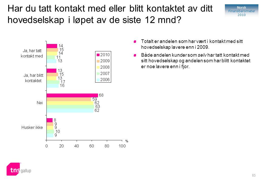 85 Norsk Finansbarometer 2010 Har du tatt kontakt med eller blitt kontaktet av ditt hovedselskap i løpet av de siste 12 mnd? Totalt er andelen som har