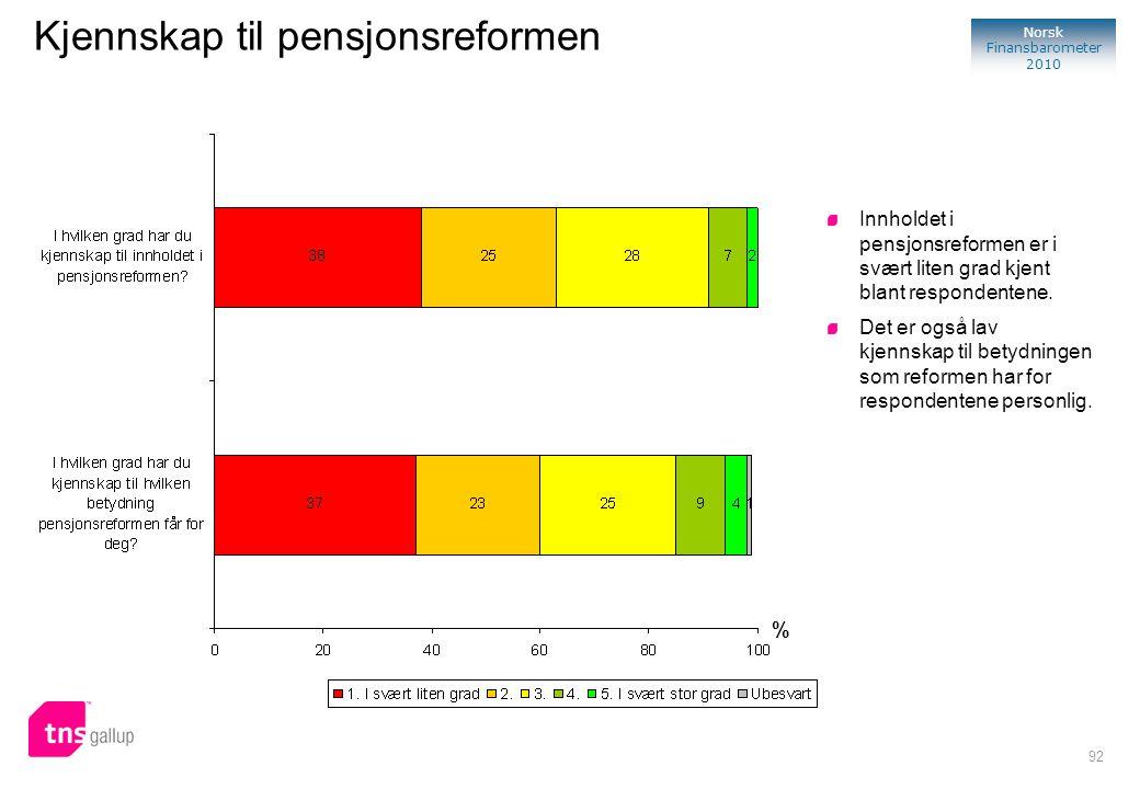 92 Norsk Finansbarometer 2010 Kjennskap til pensjonsreformen % Innholdet i pensjonsreformen er i svært liten grad kjent blant respondentene. Det er og
