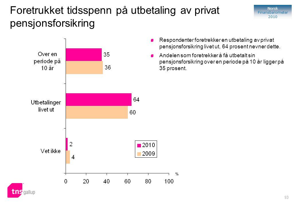 93 Norsk Finansbarometer 2010 Foretrukket tidsspenn på utbetaling av privat pensjonsforsikring Respondenter foretrekker en utbetaling av privat pensjo