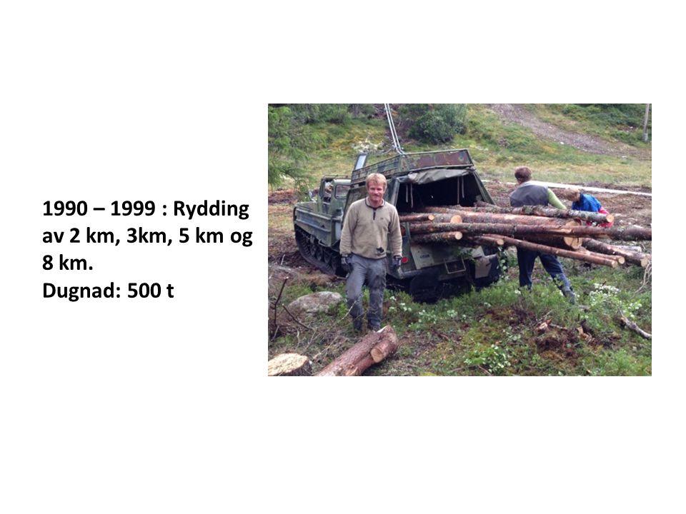 1990 – 1999 : Rydding av 2 km, 3km, 5 km og 8 km. Dugnad: 500 t