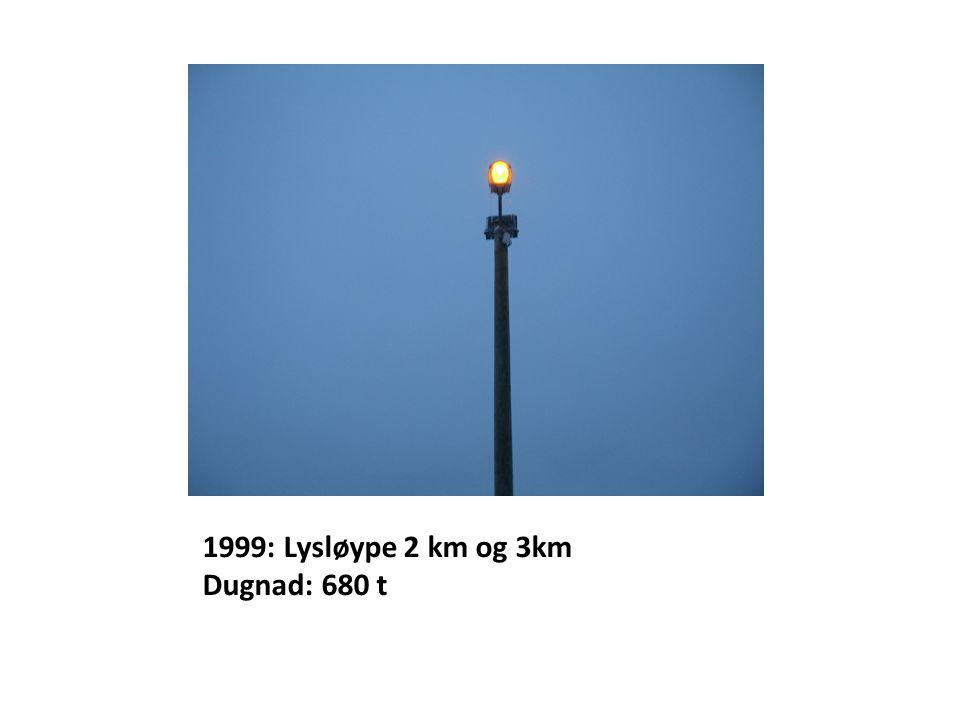 1999: Lysløype 2 km og 3km Dugnad: 680 t