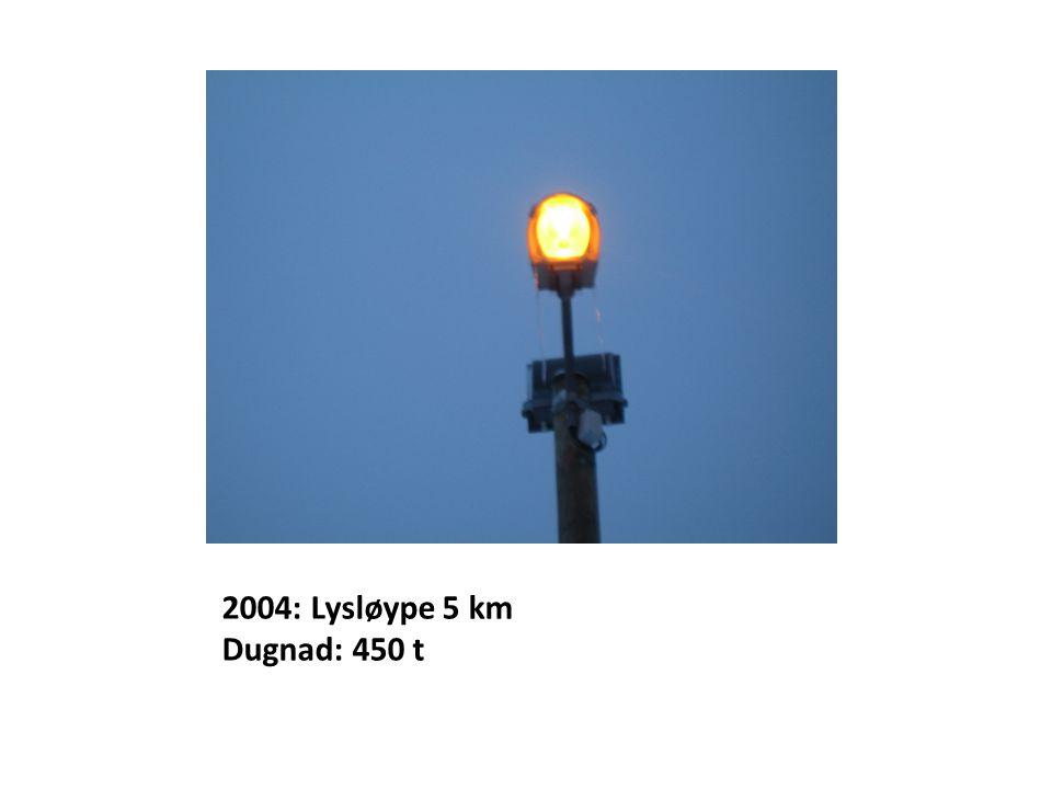 2004: Lysløype 5 km Dugnad: 450 t