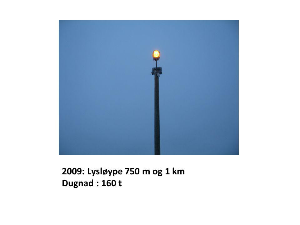 2009: Lysløype 750 m og 1 km Dugnad : 160 t