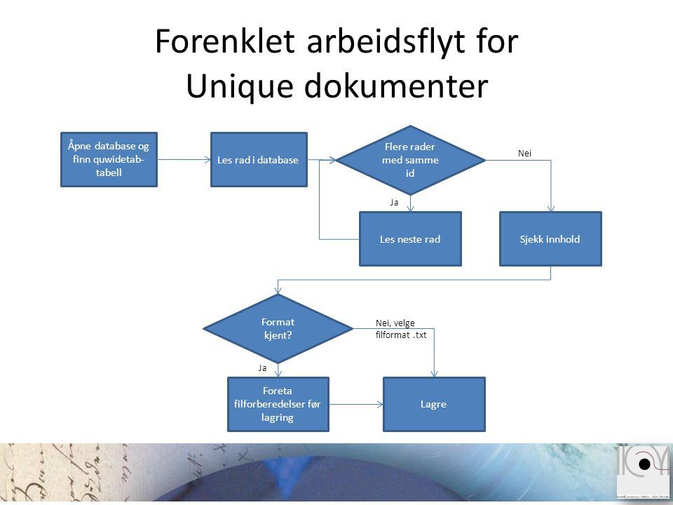 Forenklet arbeidsflyt for Unique dokumenter Åpne database og finn quwidetab- tabell Les neste rad Flere rader med samme id Sjekk innhold Nei Ja Lagre