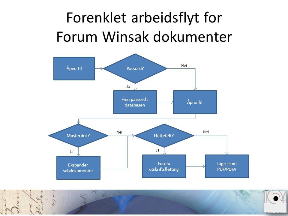 Forenklet arbeidsflyt for Forum Winsak dokumenter Åpne fil Finn passord i databasen Passord? Åpne fil Nei Ja Ekspander subdokumenter Masterdok? Ja Nei