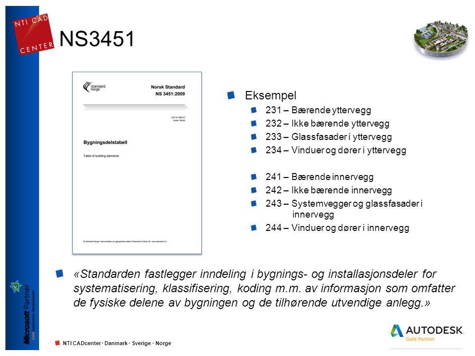 NTI CADcenter · Danmark · Sverige · Norge NS3451 «Standarden fastlegger inndeling i bygnings- og installasjonsdeler for systematisering, klassifiserin