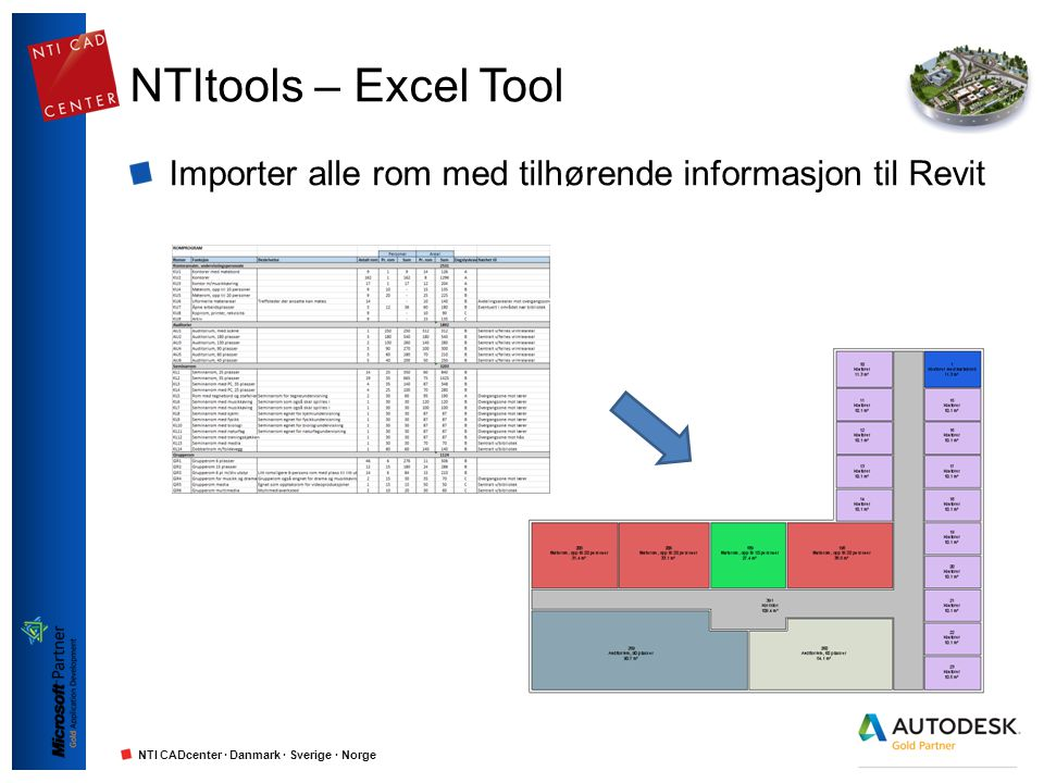 NTI CADcenter · Danmark · Sverige · Norge IFC Export - Mapping R -> Export -> Options -> IFC Options