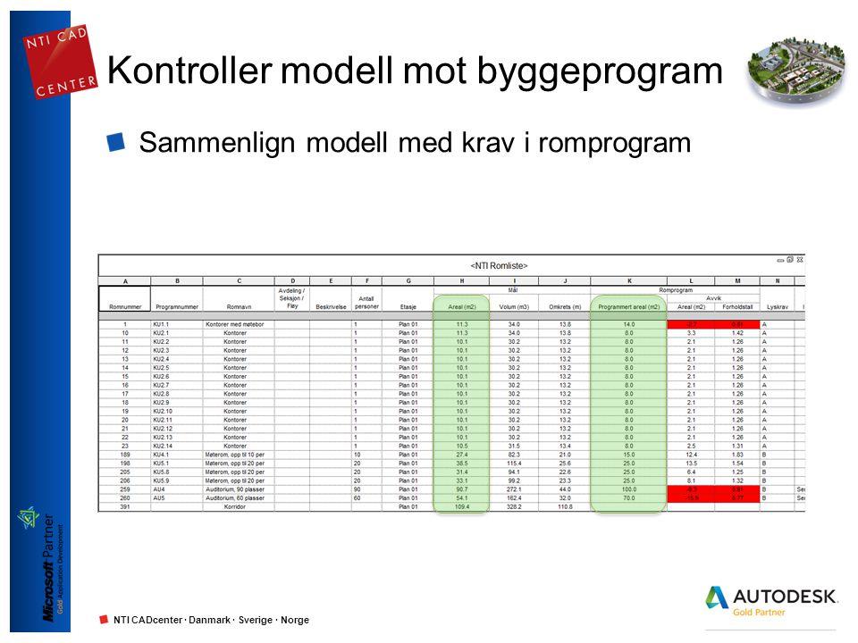 NTI CADcenter · Danmark · Sverige · Norge Kontroller modell mot byggeprogram Sammenlign modell med krav i romprogram