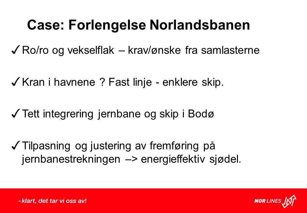 Case: Forlengelse Norlandsbanen ✓ Ro/ro og vekselflak – krav/ønske fra samlasterne ✓ Kran i havnene .