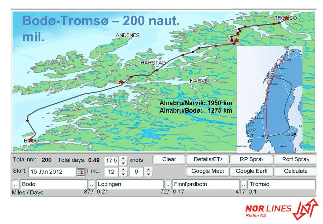Bodø-Tromsø – 200 naut. mil. Alnabru/Narvik: 1950 km Alnabru/Bodø: 1275 km
