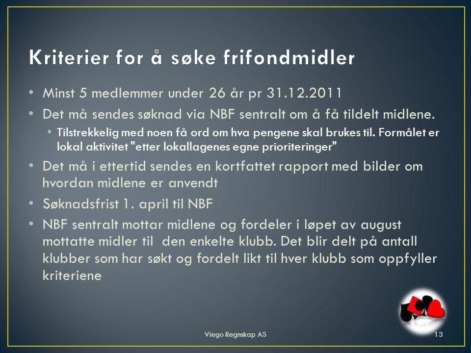 • Minst 5 medlemmer under 26 år pr 31.12.2011 • Det må sendes søknad via NBF sentralt om å få tildelt midlene.