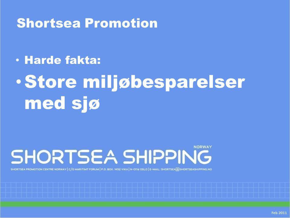 Shortsea Promotion • Harde fakta: • Store miljøbesparelser med sjø Feb 2011