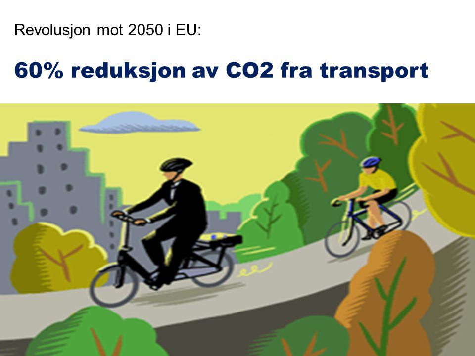 Revolusjon mot 2050 i EU: 60% reduksjon av CO2 fra transport