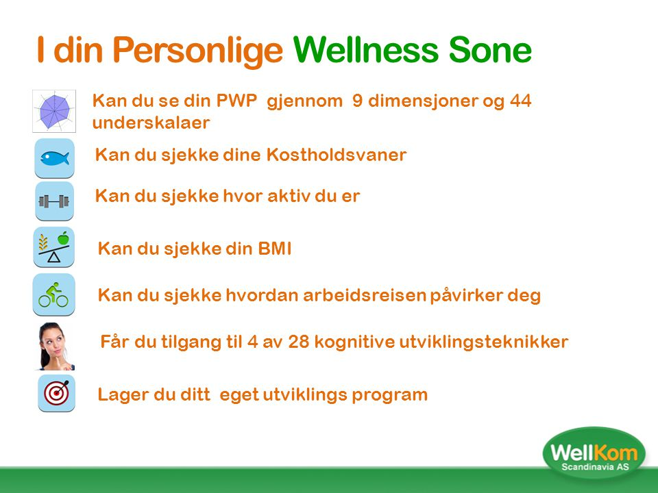 I din Personlige Wellness Sone Kan du sjekke dine Kostholdsvaner Kan du se din PWP gjennom 9 dimensjoner og 44 underskalaer Kan du sjekke hvor aktiv du er Kan du sjekke din BMI Får du tilgang til 4 av 28 kognitive utviklingsteknikker Lager du ditt eget utviklings program Kan du sjekke hvordan arbeidsreisen påvirker deg