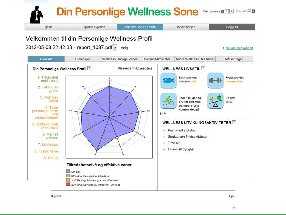 I din Personlige Wellness Sone Kan du sjekke dine Kostholdsvaner Kan du se din PWP gjennom 9 dimensjoner og 44 underskalaer Kan du sjekke hvor aktiv d