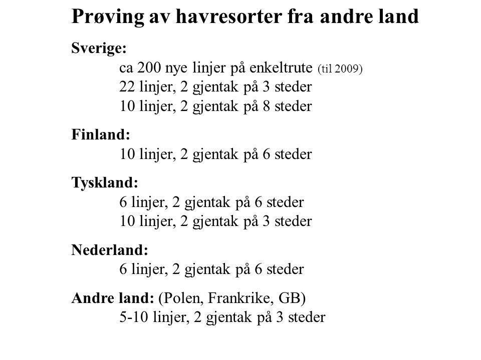 Prøving av havresorter fra andre land Sverige: ca 200 nye linjer på enkeltrute (til 2009) 22 linjer, 2 gjentak på 3 steder 10 linjer, 2 gjentak på 8 steder Finland: 10 linjer, 2 gjentak på 6 steder Tyskland: 6 linjer, 2 gjentak på 6 steder 10 linjer, 2 gjentak på 3 steder Nederland: 6 linjer, 2 gjentak på 6 steder Andre land: (Polen, Frankrike, GB) 5-10 linjer, 2 gjentak på 3 steder