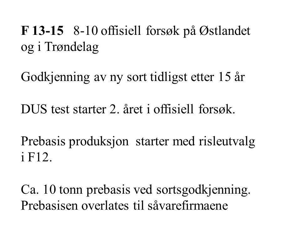 F 13-15 8-10 offisiell forsøk på Østlandet og i Trøndelag Godkjenning av ny sort tidligst etter 15 år DUS test starter 2.