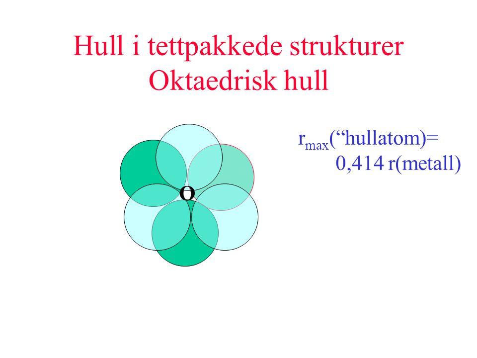 """Hull i tettpakkede strukturer Oktaedrisk hull O r max (""""hullatom)= 0,414 r(metall)"""
