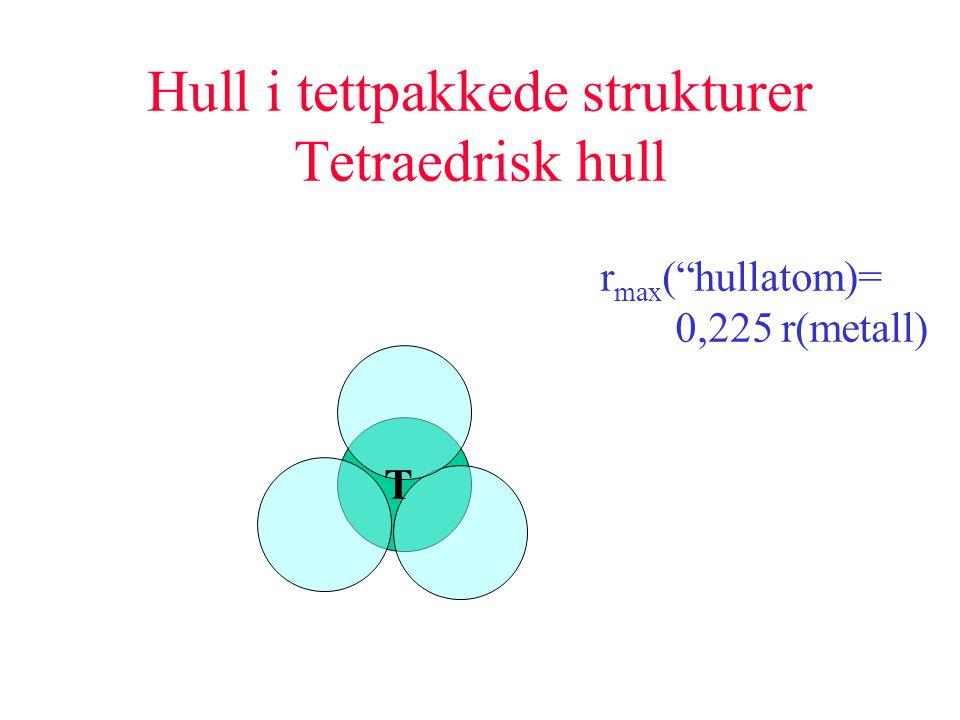 """Hull i tettpakkede strukturer Tetraedrisk hull r max (""""hullatom)= 0,225 r(metall) T"""