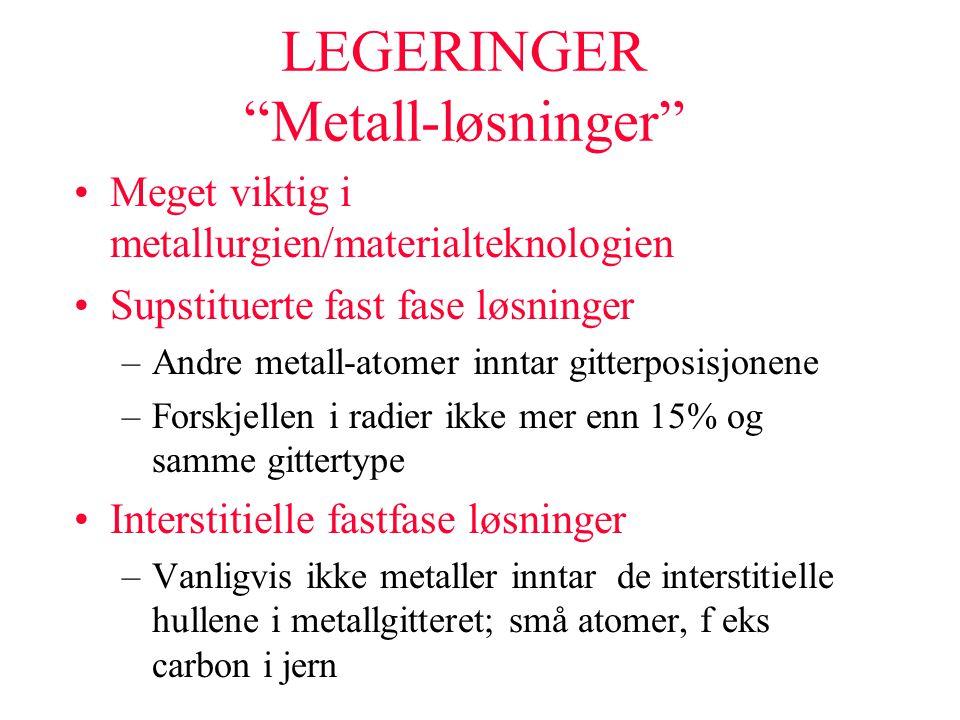 """LEGERINGER """"Metall-løsninger"""" •Meget viktig i metallurgien/materialteknologien •Supstituerte fast fase løsninger –Andre metall-atomer inntar gitterpos"""
