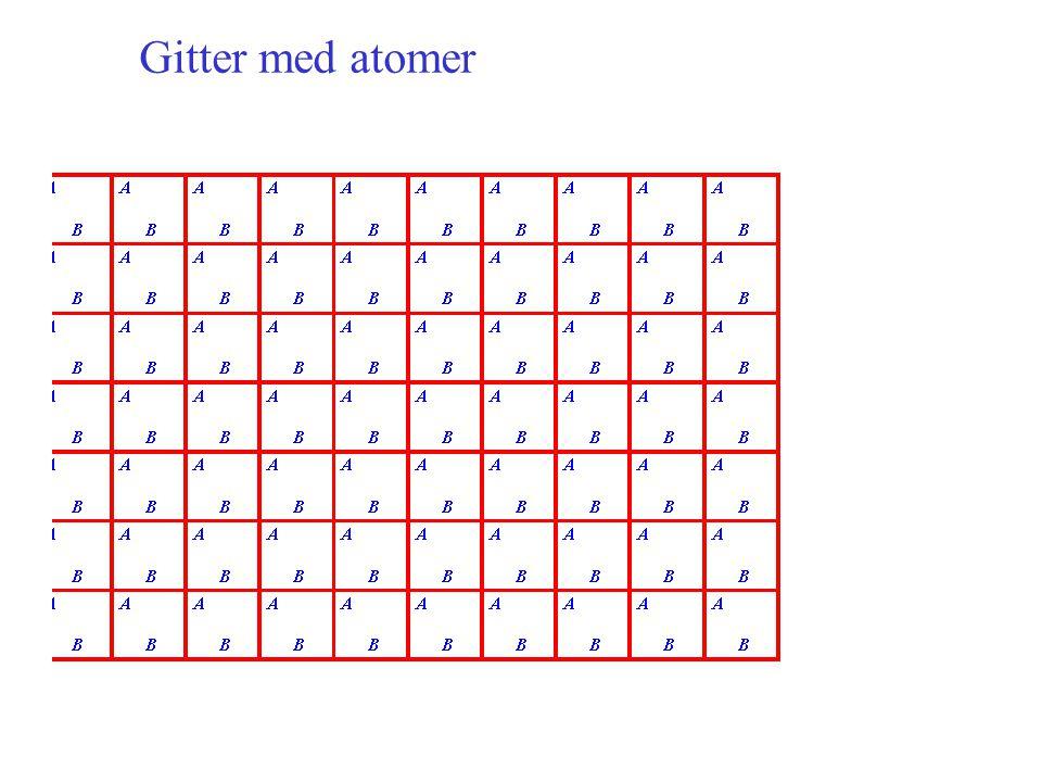 Gitter med atomer