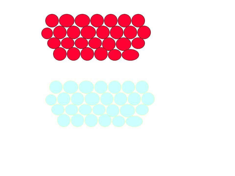 Dannelsesenergien for et ionisk gitter Born-Haber syklus •MX(s) -> M + + X +  H •  H består av (KCl) –Atomiseringsenergi K(s) + 1/2 Cl 2 (g) -> K(g) + 1/2 Cl 2 (g) 89 kJ –Ionisering av K K(g) -> K + (g) +e 425 kJ –Bryting av Cl 2 bindingen 1/2Cl 2 -> Cl(g)122 kJ –Ioniseringen av Cl Cl-> Cl - -355 kJ –Gitterenergien K + (g) + Cl - = KCl(s) -719 kJ –Totalt +438 kJ