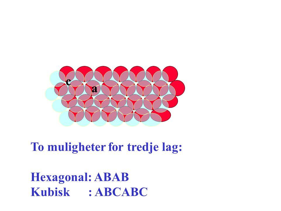 Hexagonal celle med to atomer i cella Flatesentrert kubisk, vanskelig å tegne/se