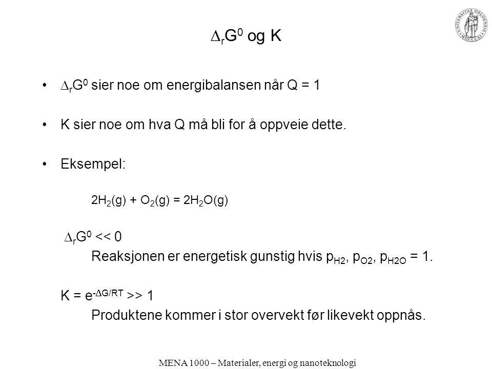 MENA 1000 – Materialer, energi og nanoteknologi  r G 0 og K •  r G 0 sier noe om energibalansen når Q = 1 •K sier noe om hva Q må bli for å oppveie