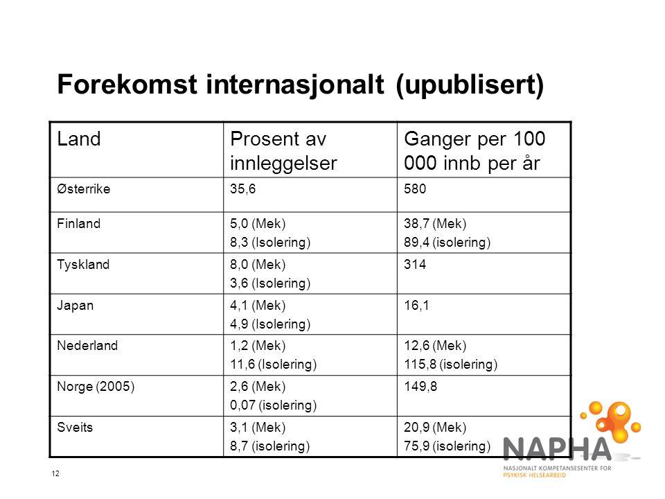 12 Forekomst internasjonalt (upublisert) LandProsent av innleggelser Ganger per 100 000 innb per år Østerrike35,6580 Finland5,0 (Mek) 8,3 (Isolering) 38,7 (Mek) 89,4 (isolering) Tyskland8,0 (Mek) 3,6 (Isolering) 314 Japan4,1 (Mek) 4,9 (Isolering) 16,1 Nederland1,2 (Mek) 11,6 (Isolering) 12,6 (Mek) 115,8 (isolering) Norge (2005)2,6 (Mek) 0,07 (isolering) 149,8 Sveits3,1 (Mek) 8,7 (isolering) 20,9 (Mek) 75,9 (isolering)