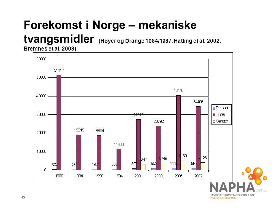 13 Forekomst i Norge – mekaniske tvangsmidler (Høyer og Drange 1984/1987, Hatling et al.
