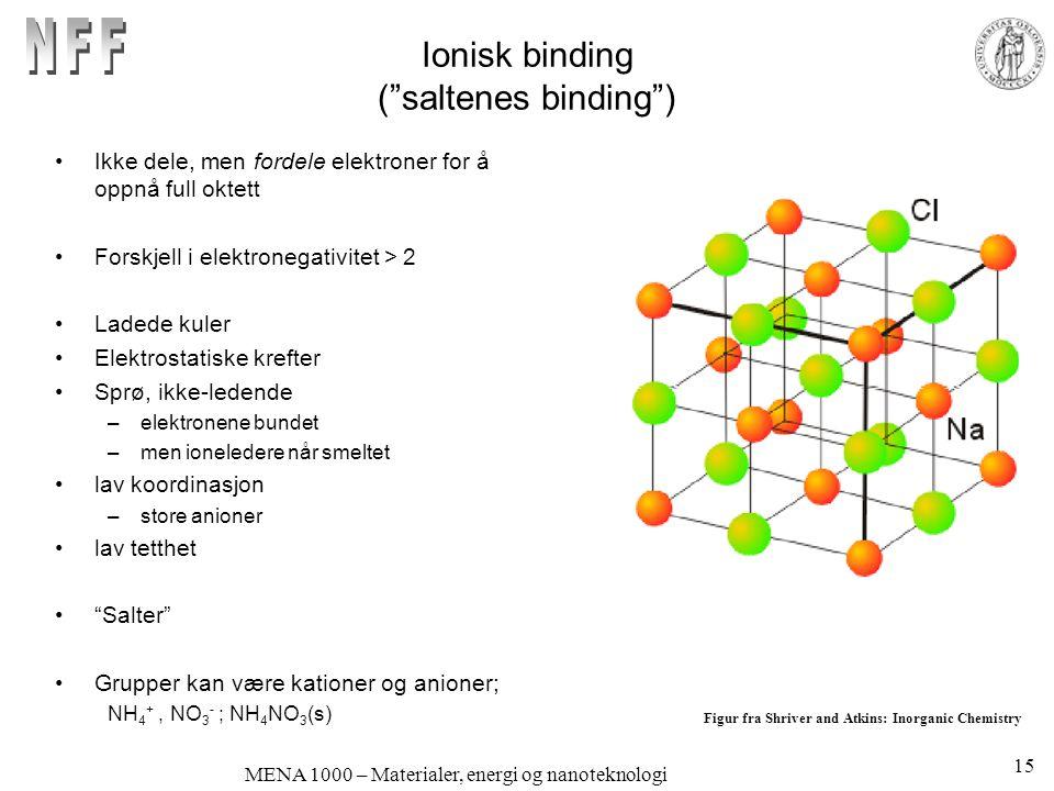 MENA 1000 – Materialer, energi og nanoteknologi Ionisk binding ( saltenes binding ) •Ikke dele, men fordele elektroner for å oppnå full oktett •Forskjell i elektronegativitet > 2 •Ladede kuler •Elektrostatiske krefter •Sprø, ikke-ledende –elektronene bundet –men ioneledere når smeltet •lav koordinasjon –store anioner •lav tetthet • Salter •Grupper kan være kationer og anioner; NH 4 +, NO 3 - ; NH 4 NO 3 (s) Figur fra Shriver and Atkins: Inorganic Chemistry 15