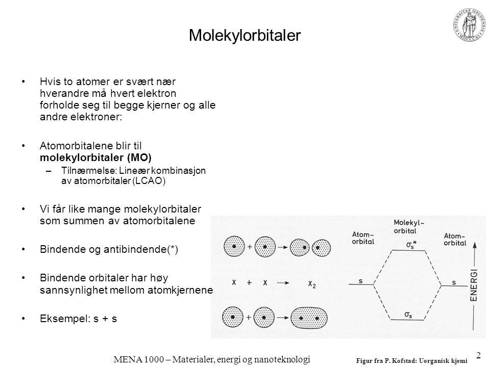 MENA 1000 – Materialer, energi og nanoteknologi Molekylorbitaler •Hvis to atomer er svært nær hverandre må hvert elektron forholde seg til begge kjerner og alle andre elektroner: •Atomorbitalene blir til molekylorbitaler (MO) –Tilnærmelse: Lineær kombinasjon av atomorbitaler (LCAO) •Vi får like mange molekylorbitaler som summen av atomorbitalene •Bindende og antibindende(*) •Bindende orbitaler har høy sannsynlighet mellom atomkjernene •Eksempel: s + s Figur fra P.