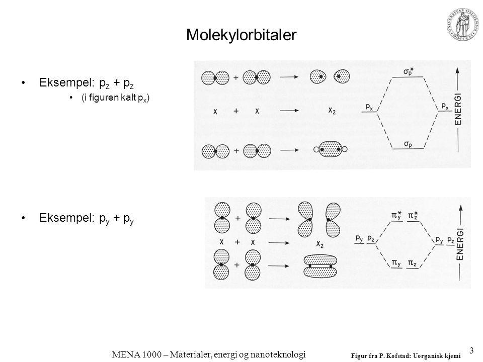 MENA 1000 – Materialer, energi og nanoteknologi Molekylorbitaler •Eksempel: p z + p z •(i figuren kalt p x ) •Eksempel: p y + p y Figur fra P.