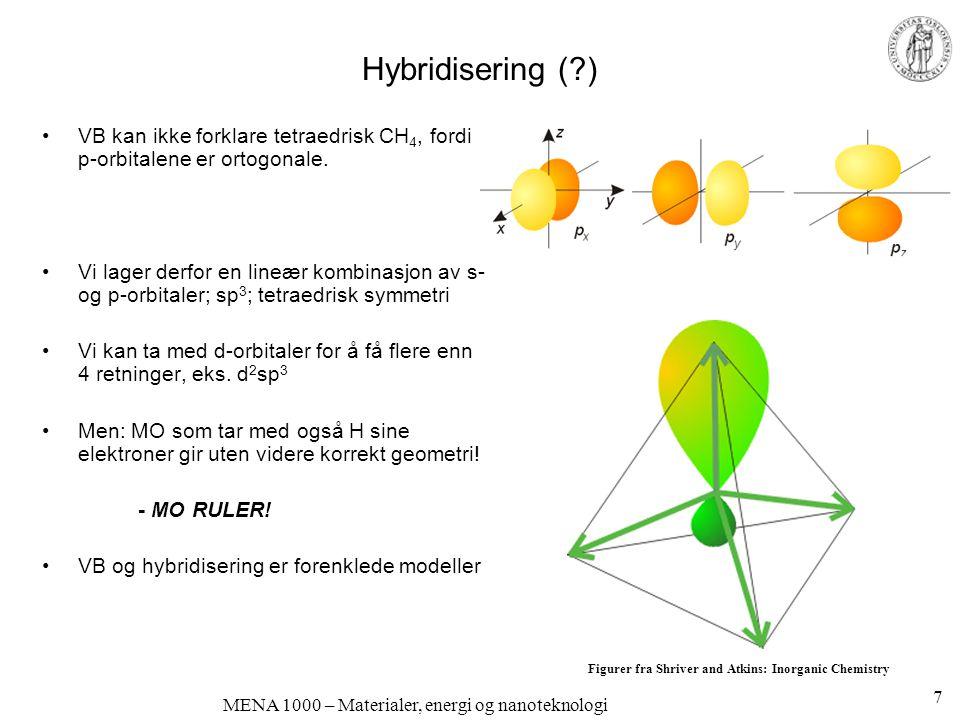 MENA 1000 – Materialer, energi og nanoteknologi Hybridisering (?) •VB kan ikke forklare tetraedrisk CH 4, fordi p-orbitalene er ortogonale.